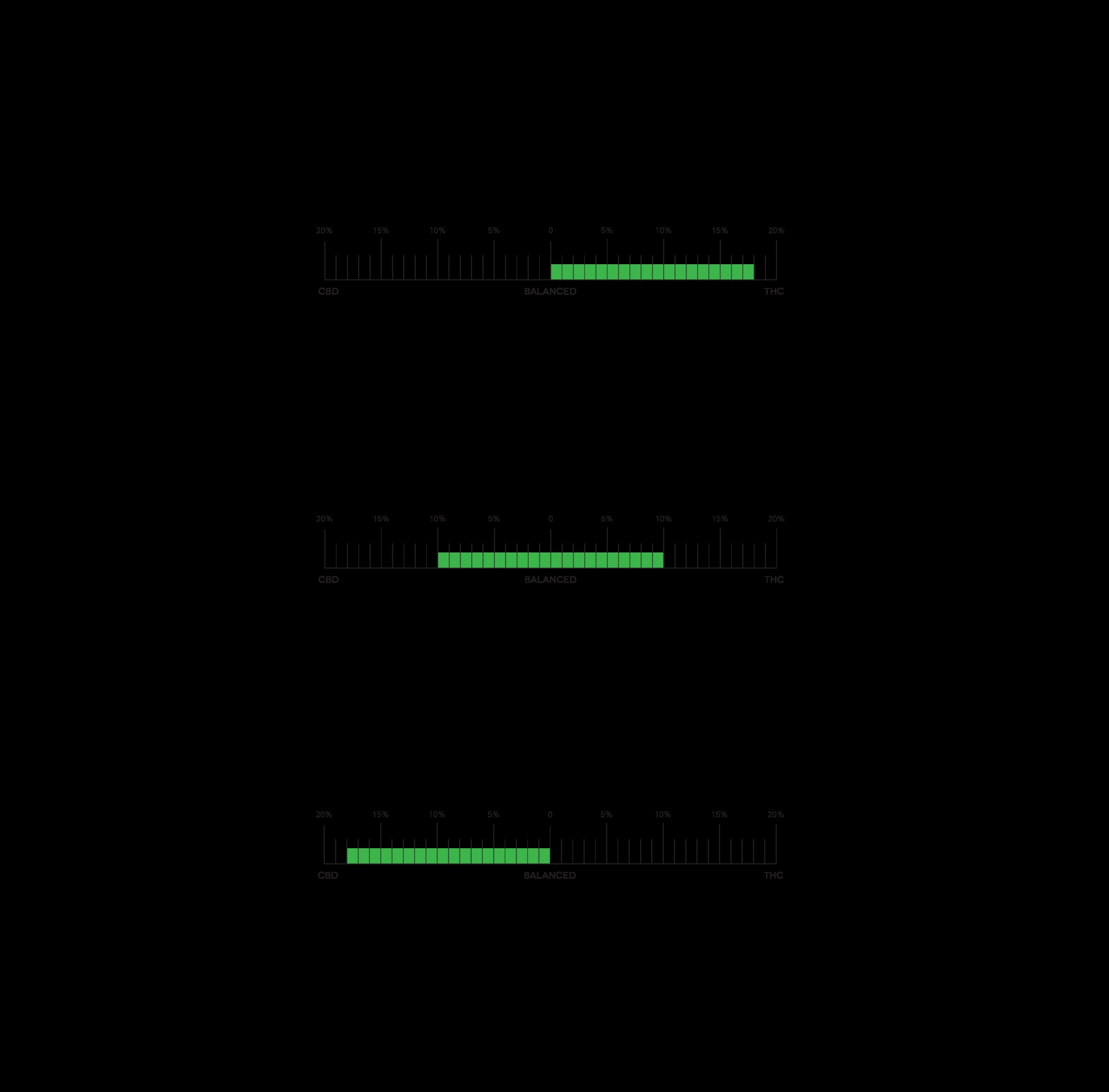 Blog-SativaVindica-graph-web-verticle-2